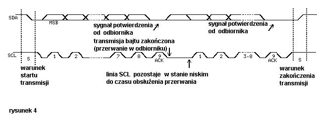 Protokół wymiany danych I2C