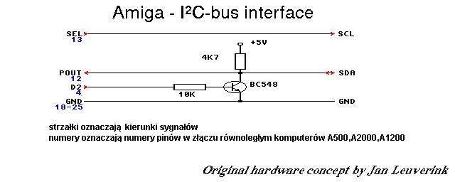 Interfejs I2C